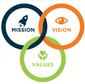 WHAT IS YOUR COMPANY VISION?